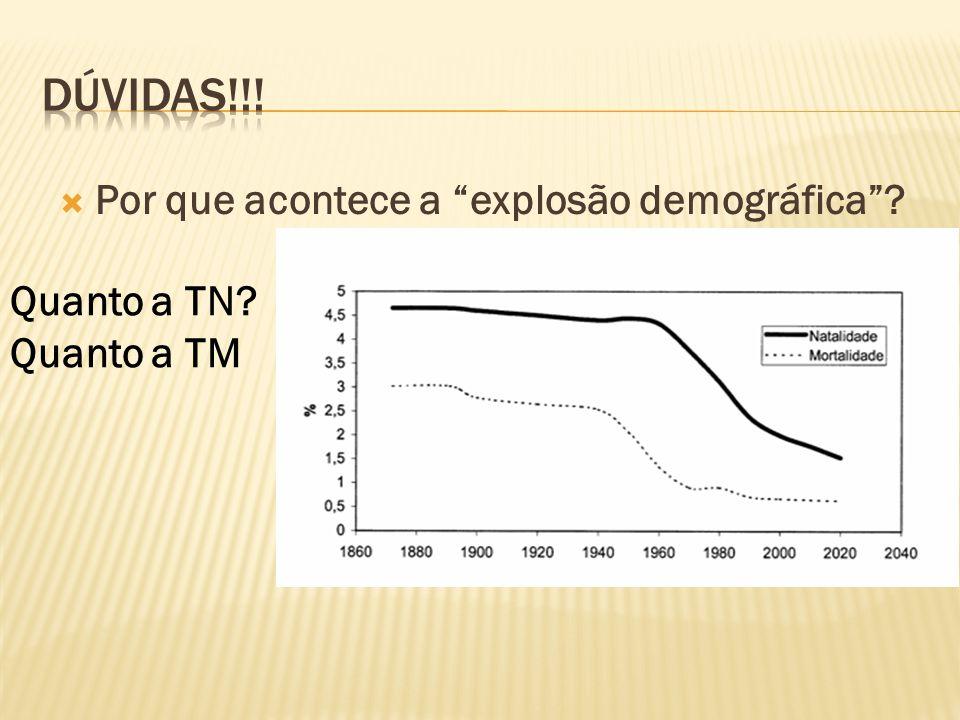 Dúvidas!!! Por que acontece a explosão demográfica Quanto a TN