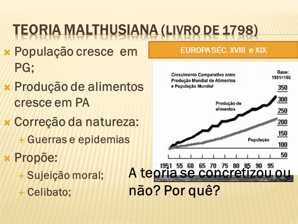 Teoria Malthusiana (livro de 1798)