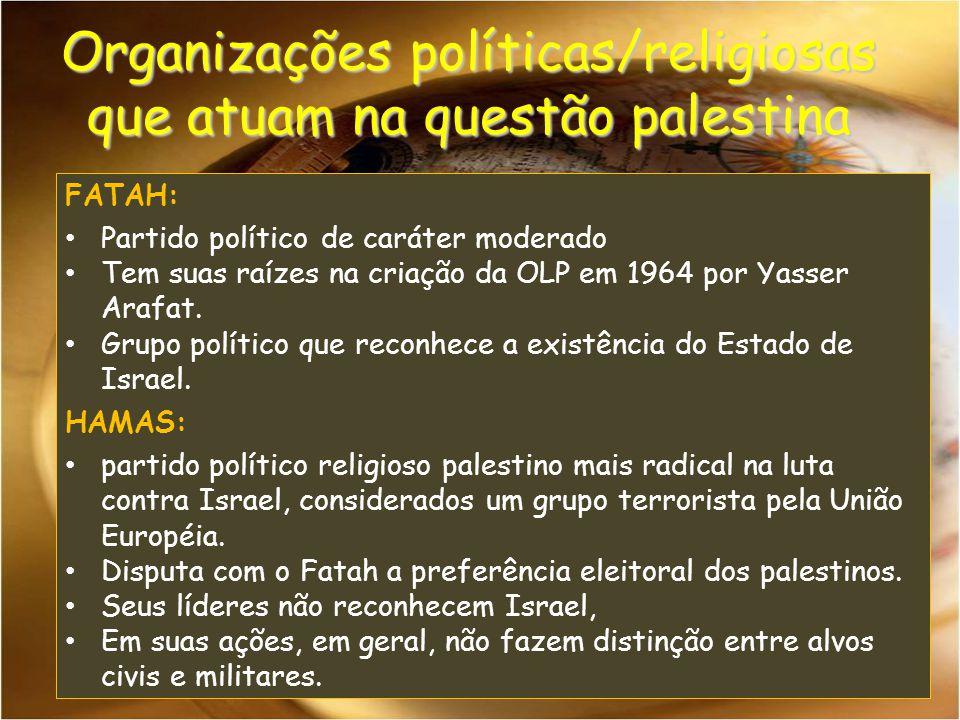 Organizações políticas/religiosas que atuam na questão palestina