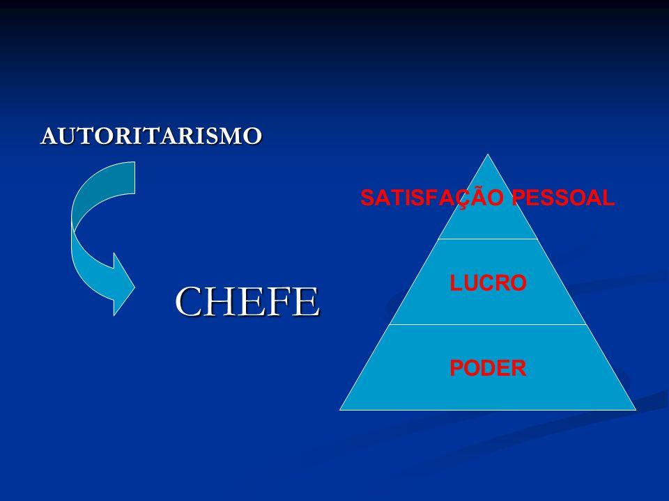 AUTORITARISMO CHEFE