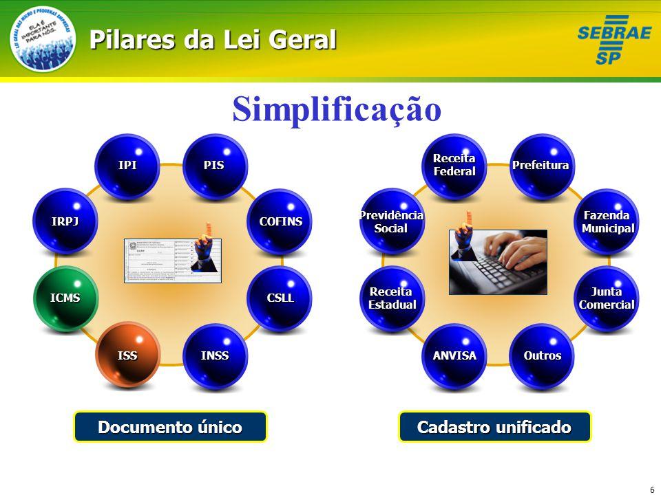 Simplificação Pilares da Lei Geral Documento único Cadastro unificado