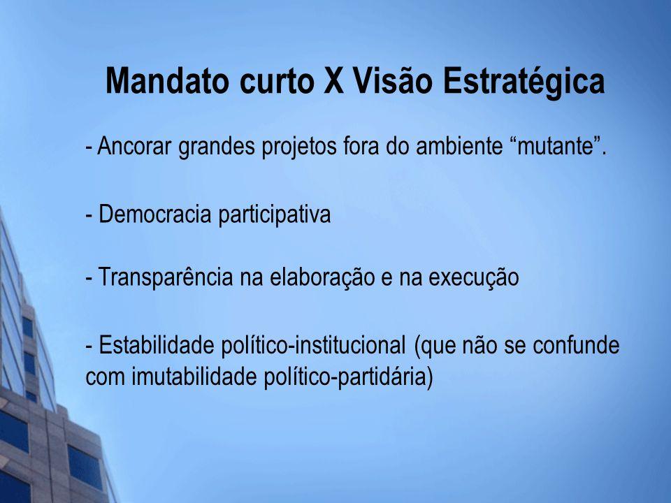 Mandato curto X Visão Estratégica