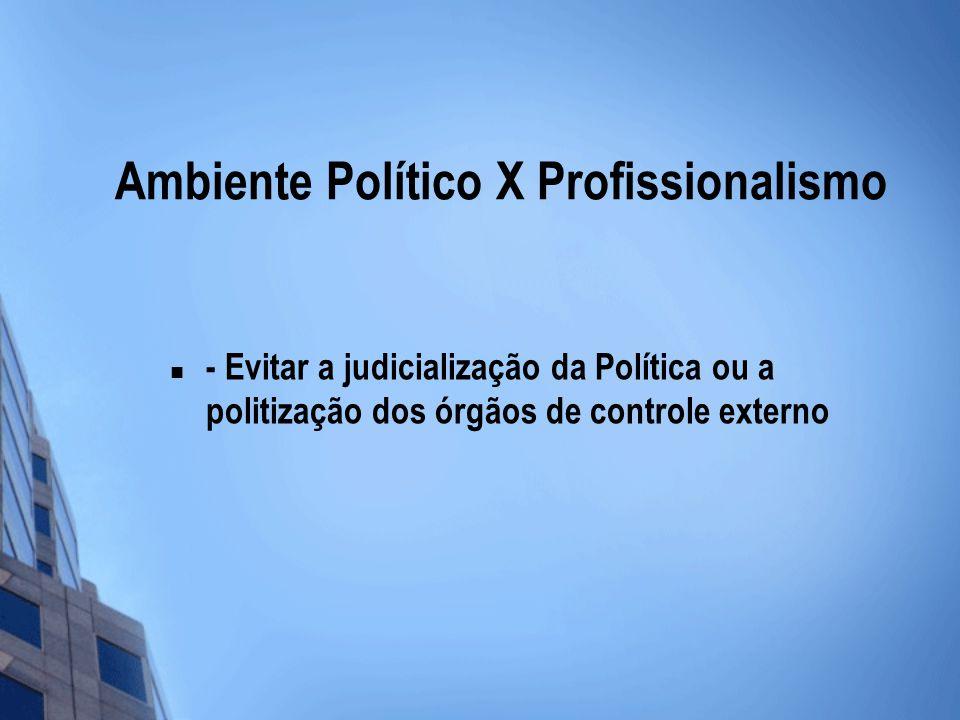 Ambiente Político X Profissionalismo