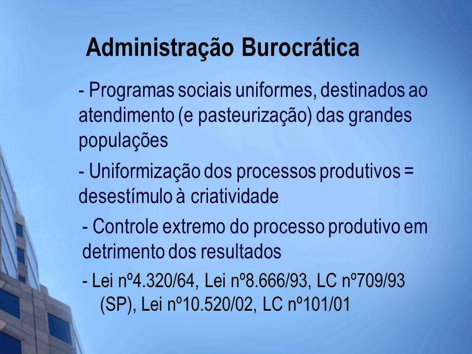 Administração Burocrática