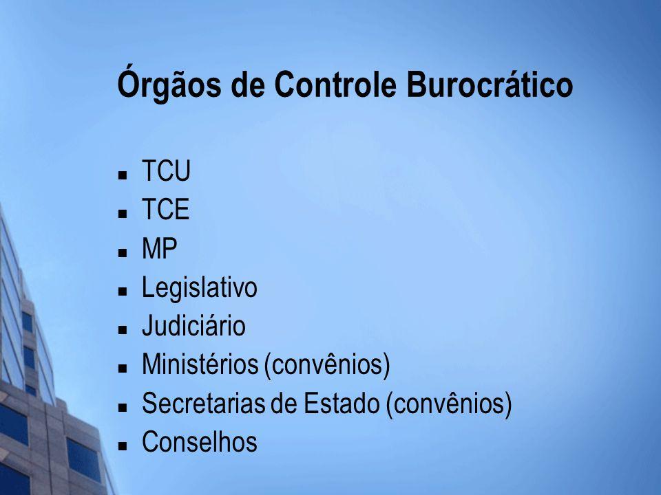 Órgãos de Controle Burocrático