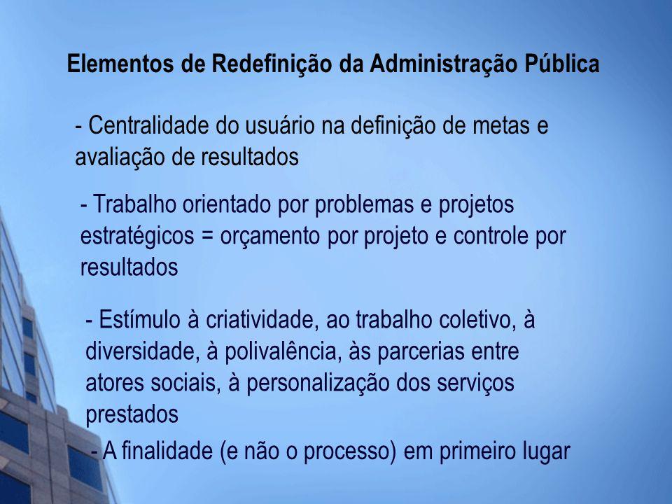Elementos de Redefinição da Administração Pública