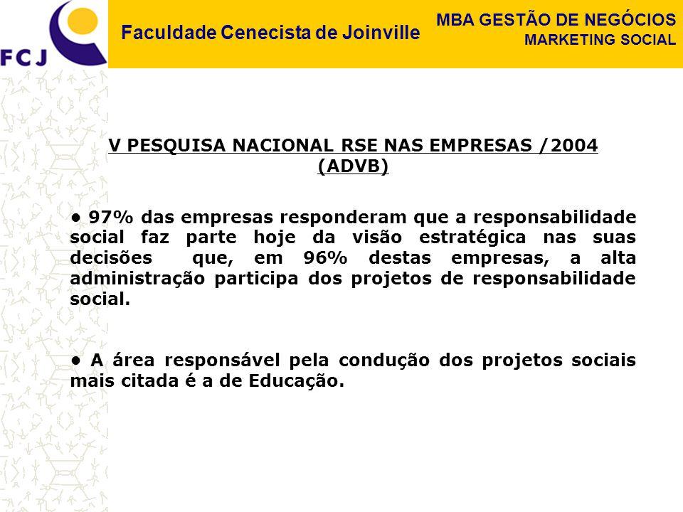 V PESQUISA NACIONAL RSE NAS EMPRESAS /2004 (ADVB)