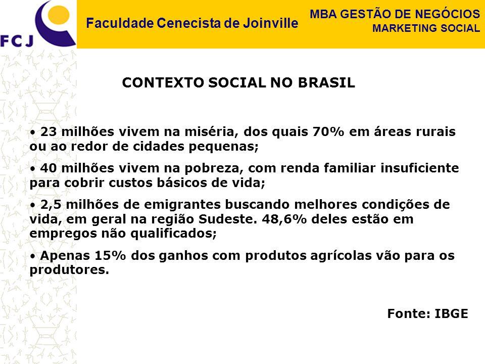 CONTEXTO SOCIAL NO BRASIL