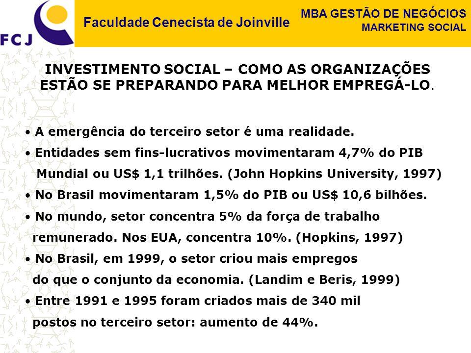 INVESTIMENTO SOCIAL – COMO AS ORGANIZAÇÕES ESTÃO SE PREPARANDO PARA MELHOR EMPREGÁ-LO.