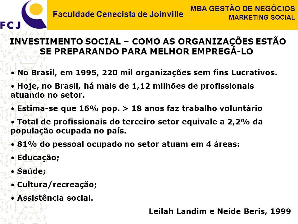 INVESTIMENTO SOCIAL – COMO AS ORGANIZAÇÕES ESTÃO SE PREPARANDO PARA MELHOR EMPREGÁ-LO
