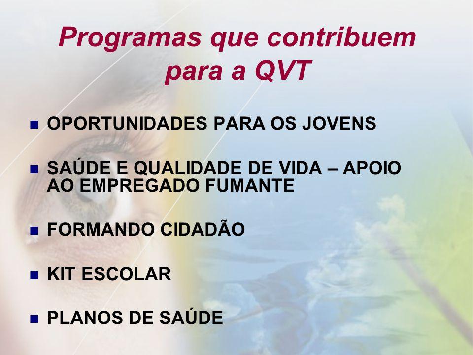 Programas que contribuem para a QVT