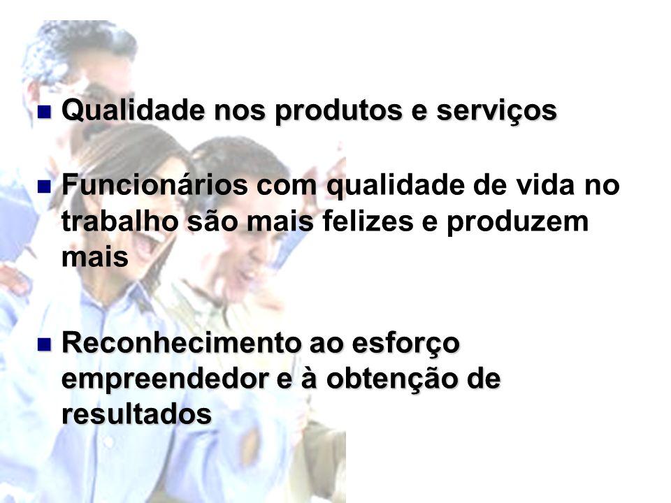Qualidade nos produtos e serviços