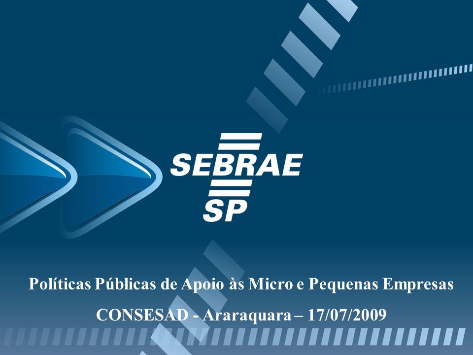 Políticas Públicas de Apoio às Micro e Pequenas Empresas