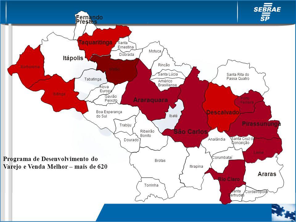 Programa de Desenvolvimento do Varejo e Venda Melhor – mais de 620