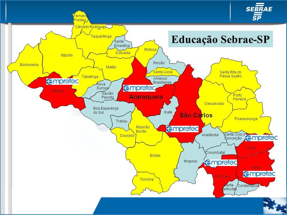 Educação Sebrae-SP Araraquara São Carlos Fernando Prestes
