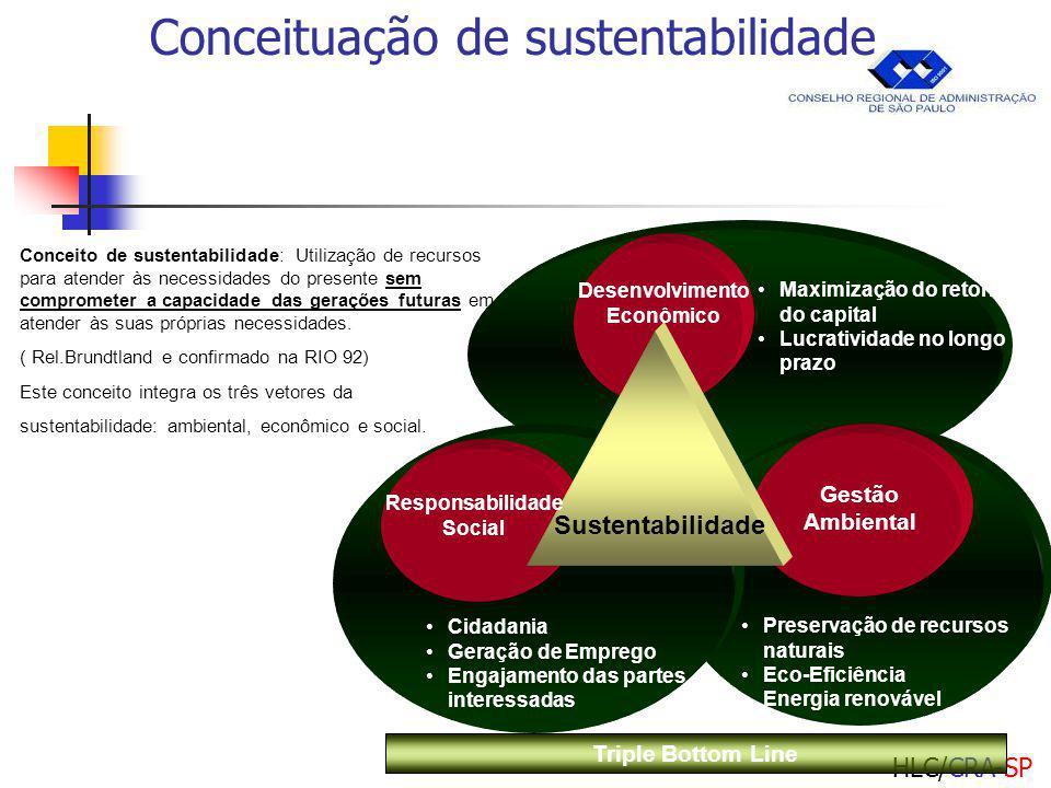 Conceituação de sustentabilidade