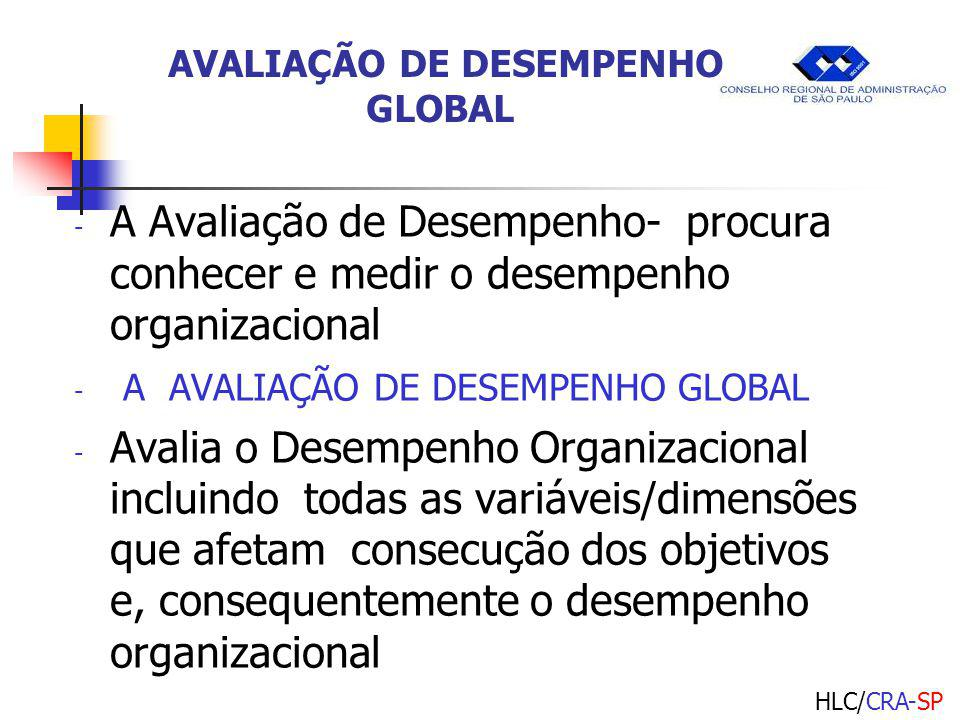 AVALIAÇÃO DE DESEMPENHO GLOBAL