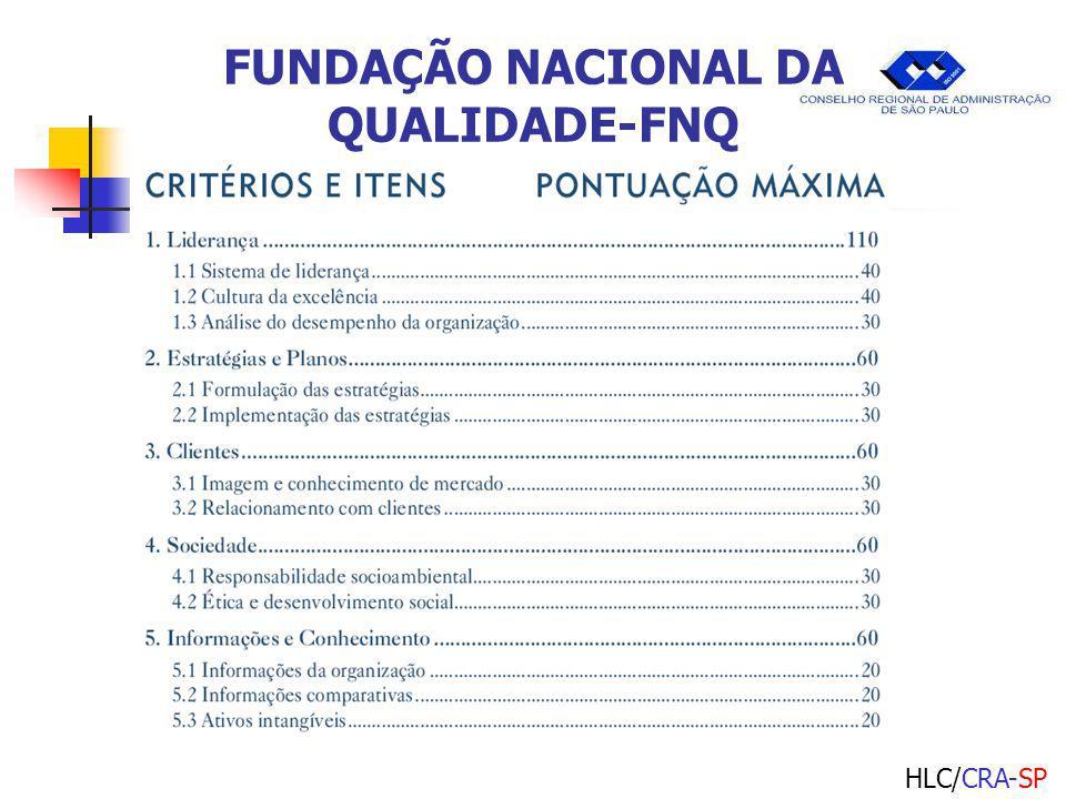 FUNDAÇÃO NACIONAL DA QUALIDADE-FNQ