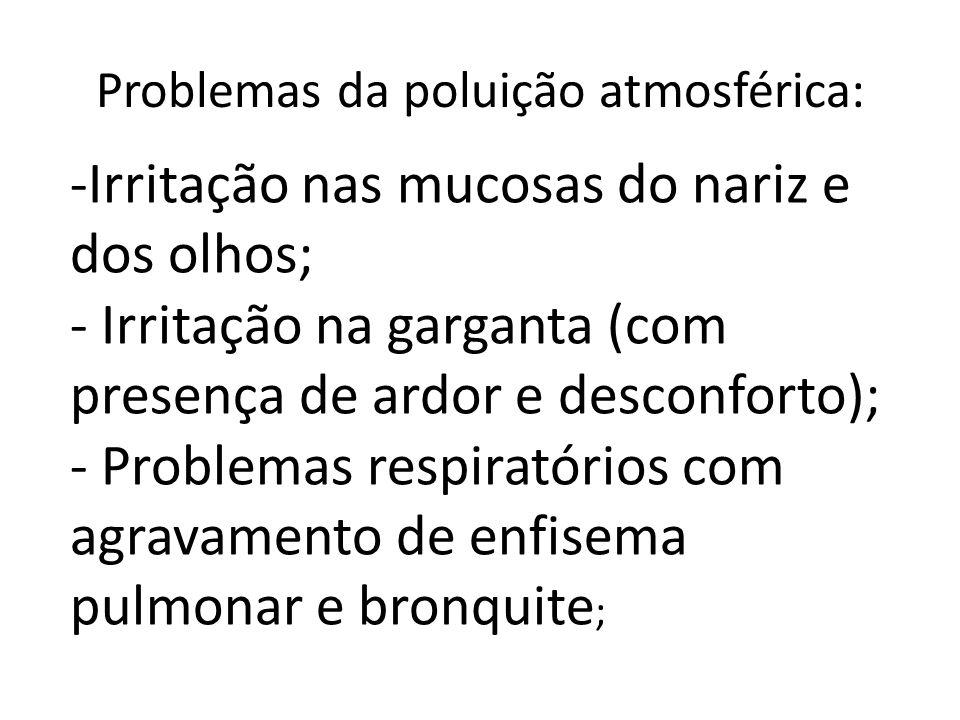 Problemas da poluição atmosférica: