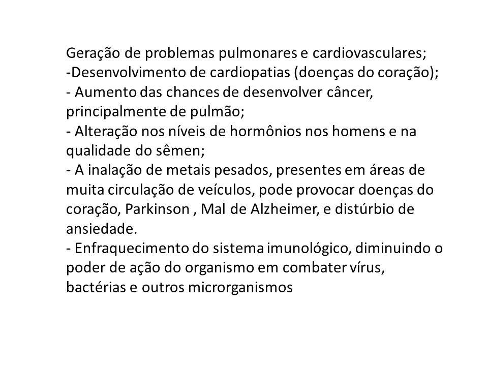 Geração de problemas pulmonares e cardiovasculares;