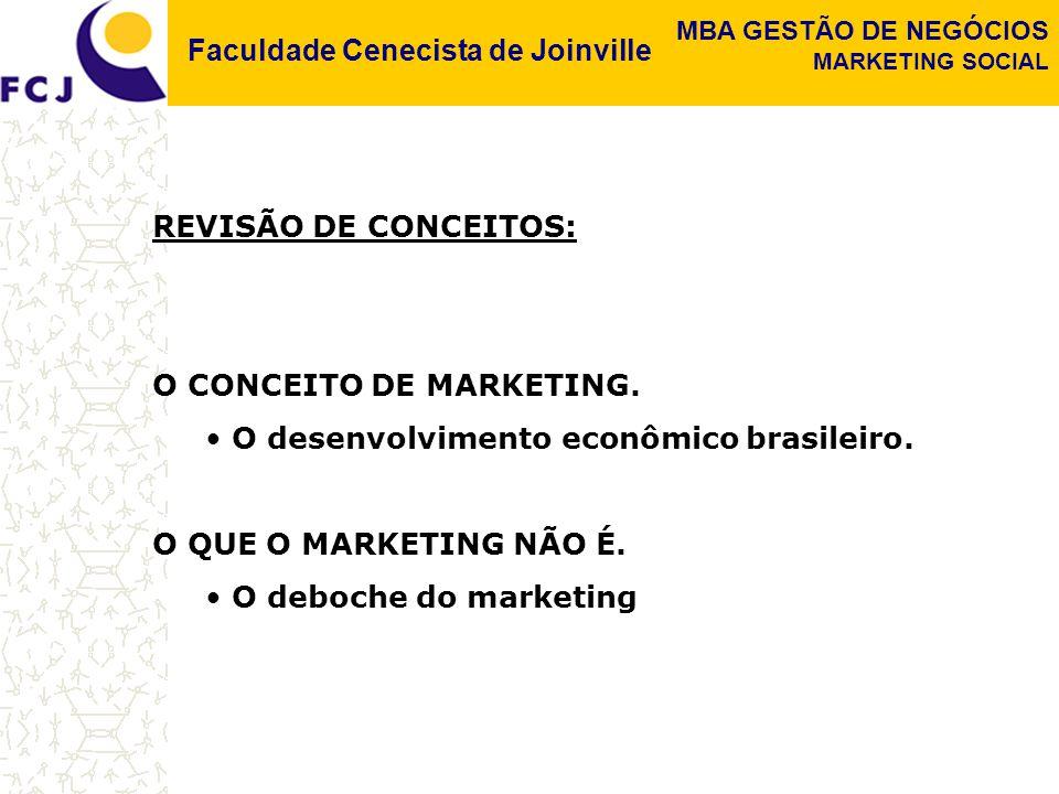 REVISÃO DE CONCEITOS: O CONCEITO DE MARKETING. O desenvolvimento econômico brasileiro. O QUE O MARKETING NÃO É.