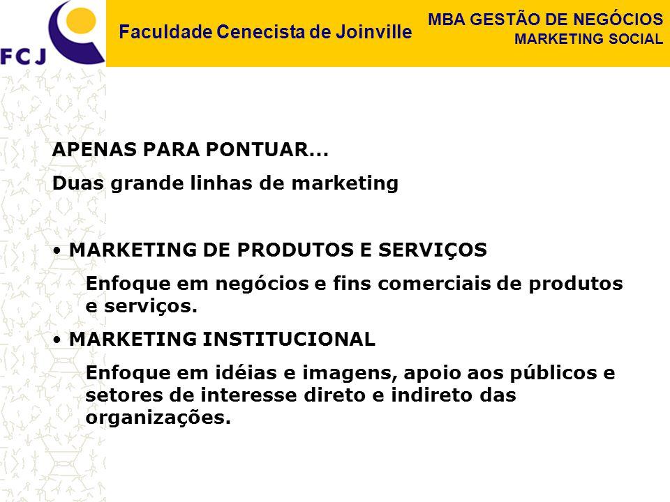 APENAS PARA PONTUAR... Duas grande linhas de marketing. MARKETING DE PRODUTOS E SERVIÇOS.