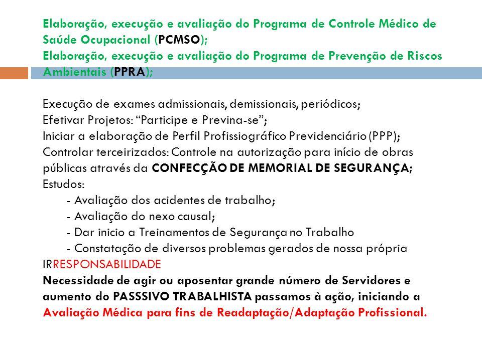 Elaboração, execução e avaliação do Programa de Controle Médico de Saúde Ocupacional (PCMSO); Elaboração, execução e avaliação do Programa de Prevenção de Riscos Ambientais (PPRA); Execução de exames admissionais, demissionais, periódicos; Efetivar Projetos: Participe e Previna-se ; Iniciar a elaboração de Perfil Profissiográfico Previdenciário (PPP); Controlar terceirizados: Controle na autorização para início de obras públicas através da CONFECÇÃO DE MEMORIAL DE SEGURANÇA; Estudos: - Avaliação dos acidentes de trabalho; - Avaliação do nexo causal; - Dar inicio a Treinamentos de Segurança no Trabalho - Constatação de diversos problemas gerados de nossa própria IRRESPONSABILIDADE Necessidade de agir ou aposentar grande número de Servidores e aumento do PASSSIVO TRABALHISTA passamos à ação, iniciando a Avaliação Médica para fins de Readaptação/Adaptação Profissional.