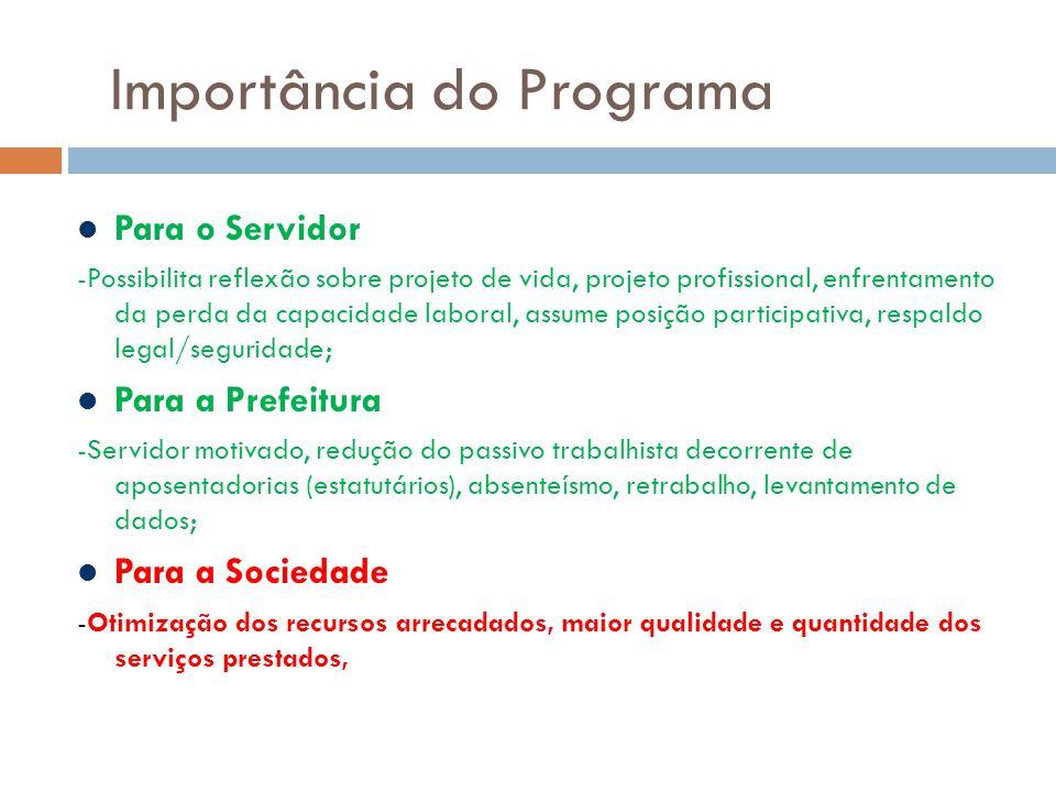 Importância do Programa