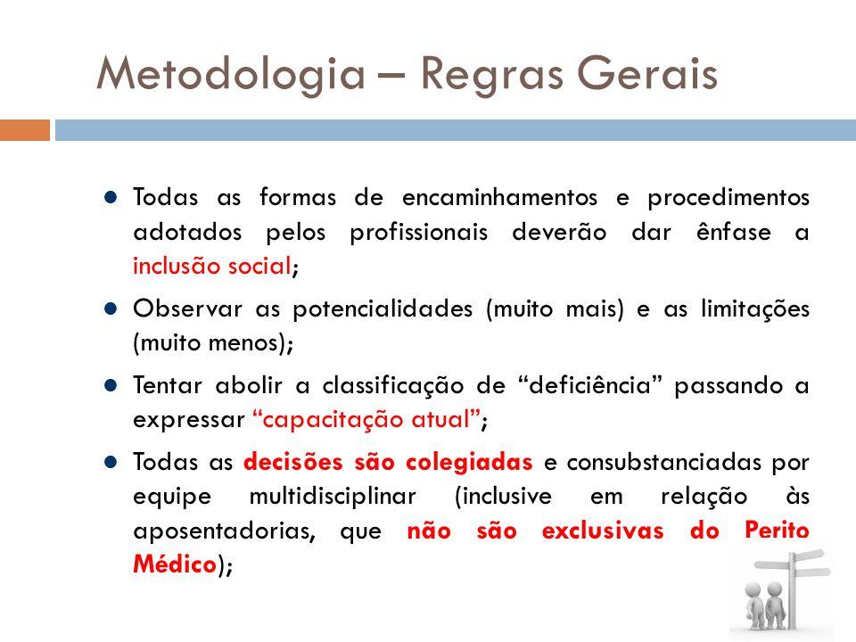 Metodologia – Regras Gerais