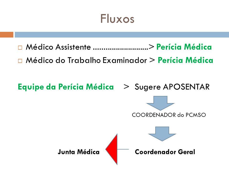 Fluxos Médico Assistente ...........................> Perícia Médica. Médico do Trabalho Examinador > Perícia Médica.