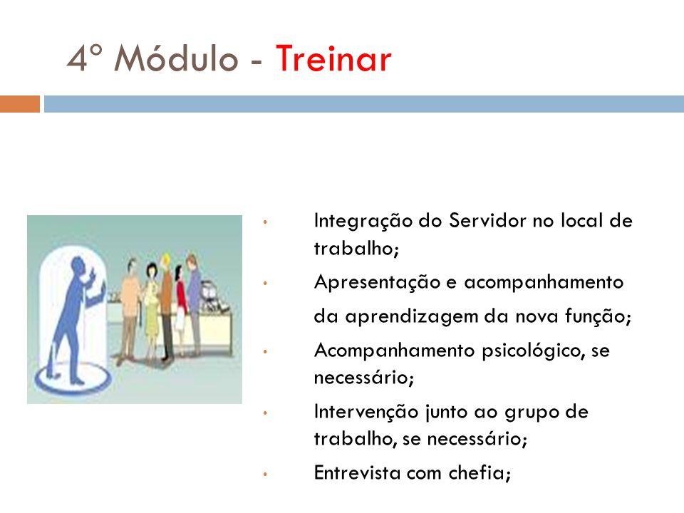 4º Módulo - Treinar Integração do Servidor no local de trabalho;