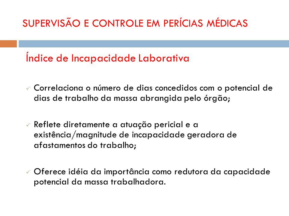 SUPERVISÃO E CONTROLE EM PERÍCIAS MÉDICAS