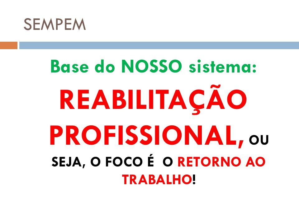 REABILITAÇÃO PROFISSIONAL, OU SEJA, O FOCO É O RETORNO AO TRABALHO!