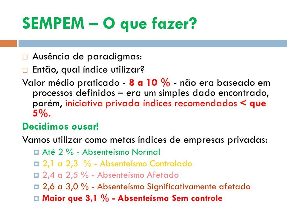 SEMPEM – O que fazer Ausência de paradigmas: