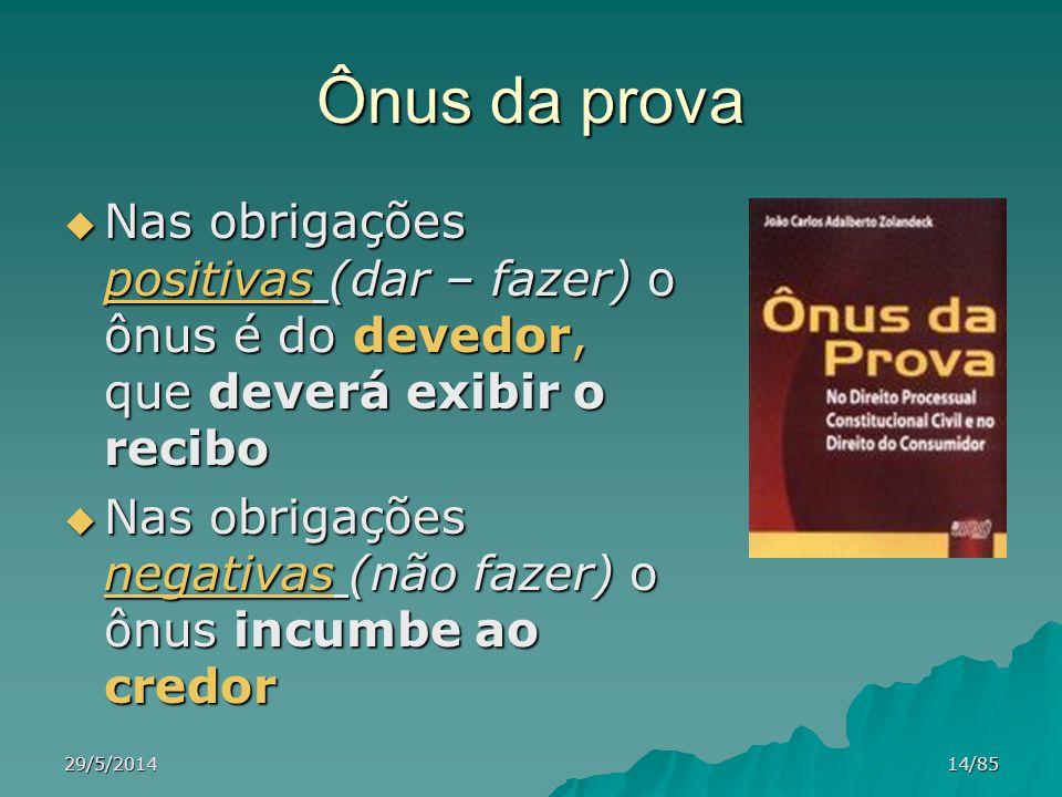 Ônus da prova Nas obrigações positivas (dar – fazer) o ônus é do devedor, que deverá exibir o recibo.