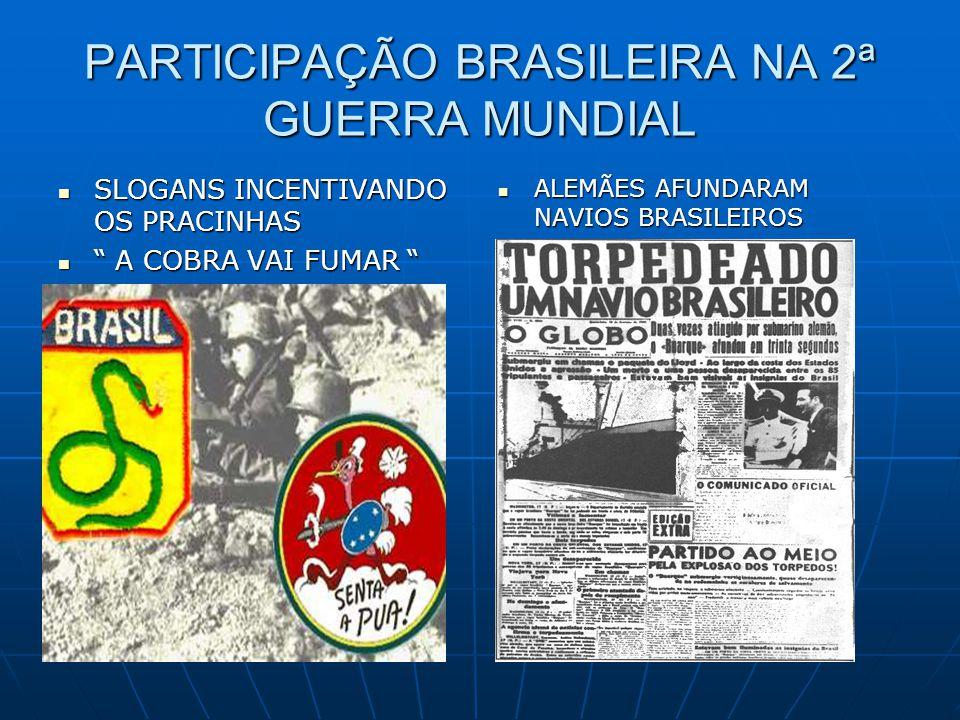 PARTICIPAÇÃO BRASILEIRA NA 2ª GUERRA MUNDIAL