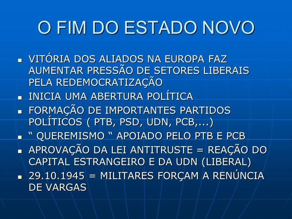 O FIM DO ESTADO NOVO VITÓRIA DOS ALIADOS NA EUROPA FAZ AUMENTAR PRESSÃO DE SETORES LIBERAIS PELA REDEMOCRATIZAÇÃO.