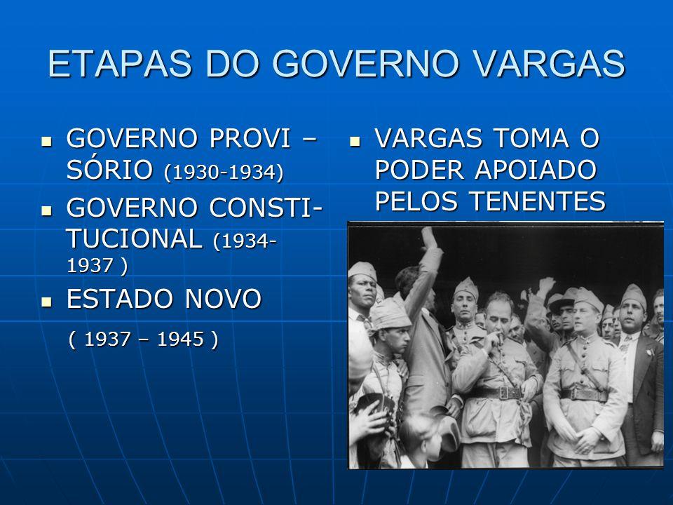 ETAPAS DO GOVERNO VARGAS