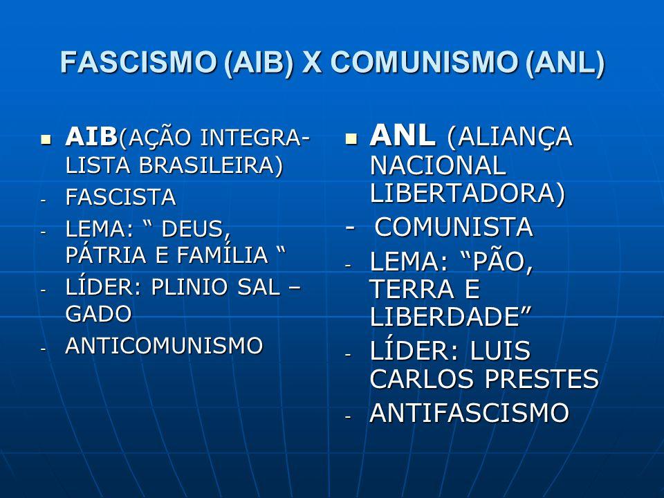 FASCISMO (AIB) X COMUNISMO (ANL)