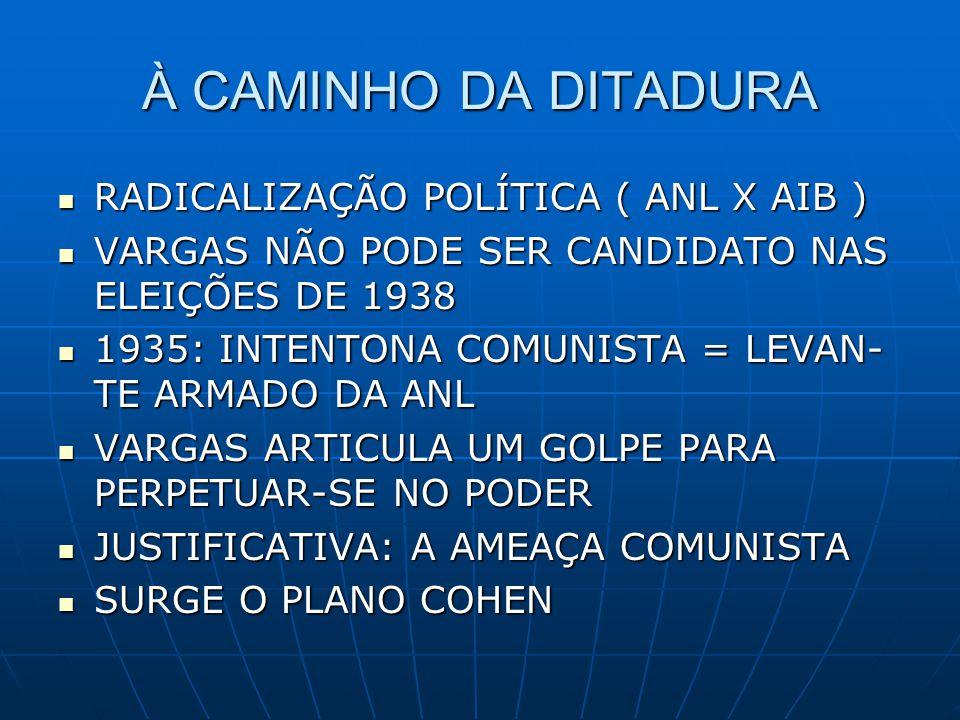 À CAMINHO DA DITADURA RADICALIZAÇÃO POLÍTICA ( ANL X AIB )