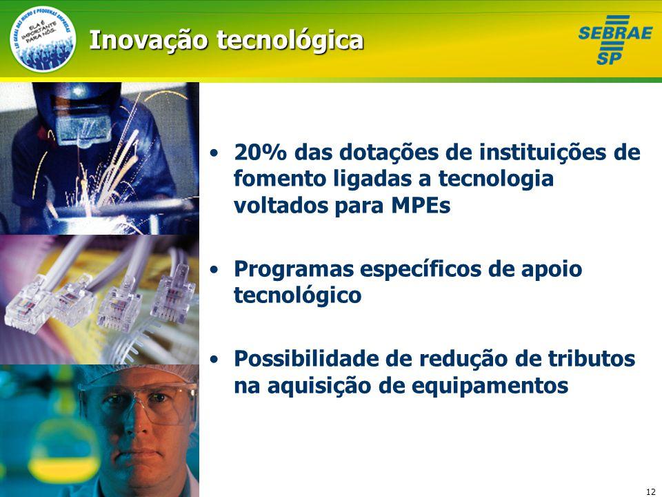 Inovação tecnológica 20% das dotações de instituições de fomento ligadas a tecnologia voltados para MPEs.