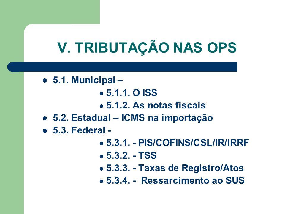 V. TRIBUTAÇÃO NAS OPS 5.1. Municipal – 5.1.1. O ISS