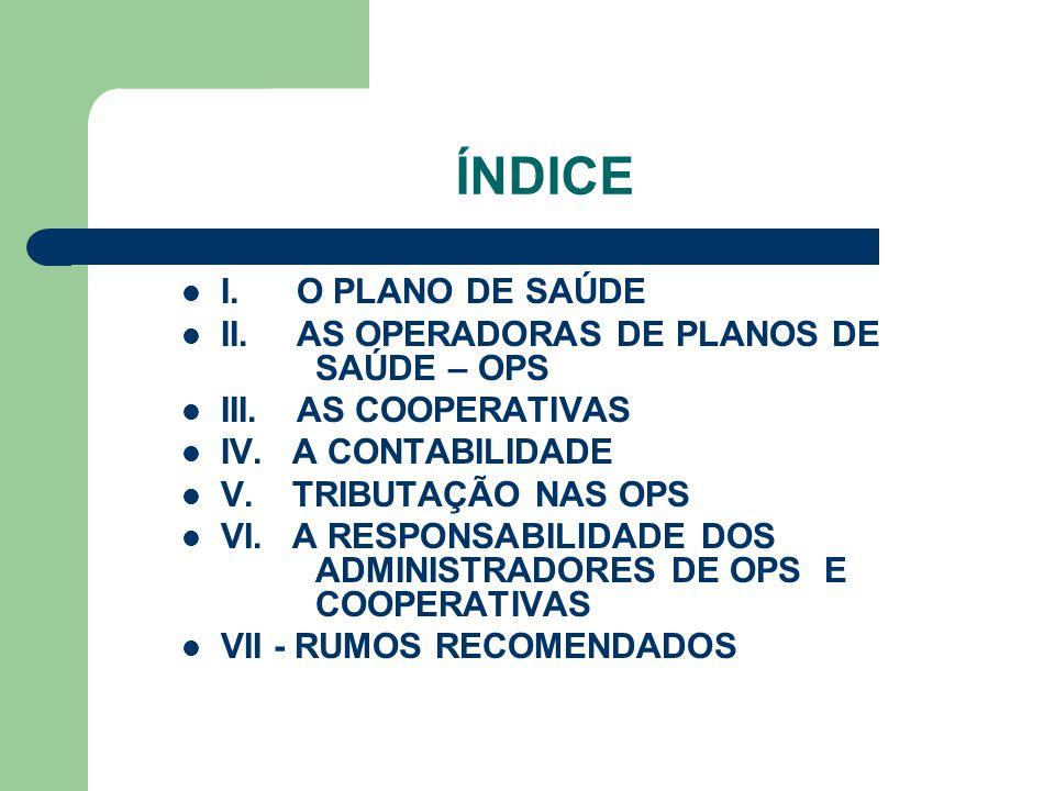 ÍNDICE I. O PLANO DE SAÚDE II. AS OPERADORAS DE PLANOS DE SAÚDE – OPS