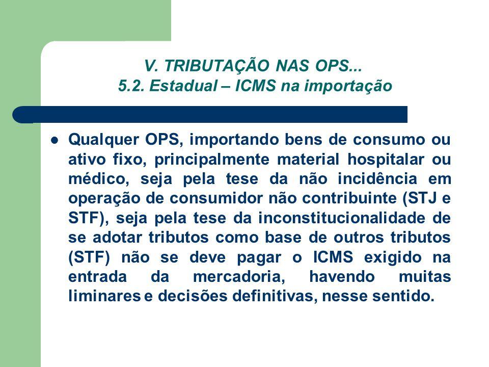 V. TRIBUTAÇÃO NAS OPS... 5.2. Estadual – ICMS na importação