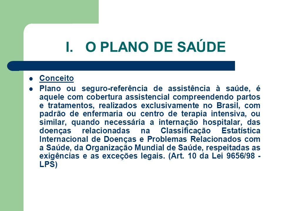 I. O PLANO DE SAÚDE Conceito