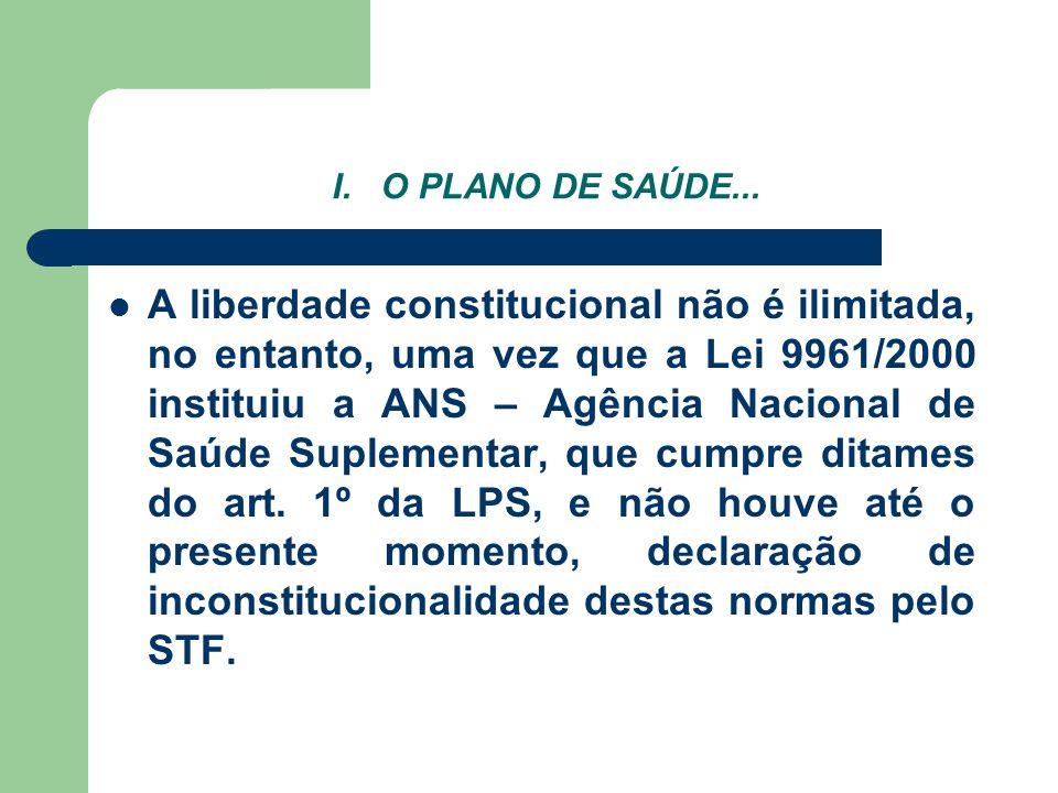 I. O PLANO DE SAÚDE...