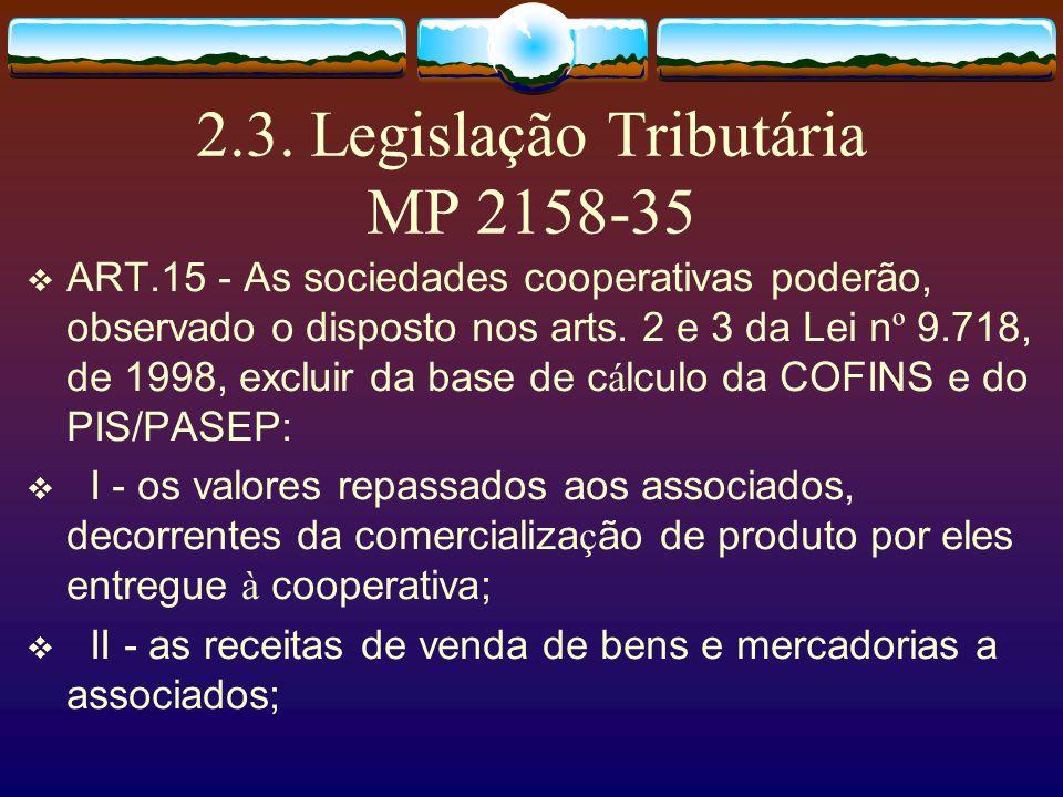 2.3. Legislação Tributária MP 2158-35