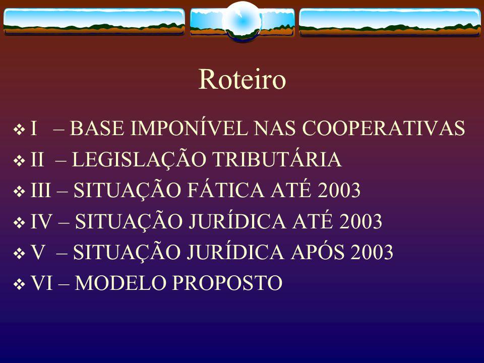 Roteiro I – BASE IMPONÍVEL NAS COOPERATIVAS II – LEGISLAÇÃO TRIBUTÁRIA