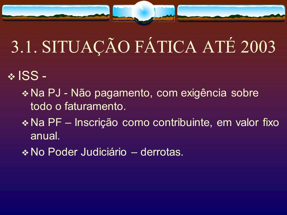 3.1. SITUAÇÃO FÁTICA ATÉ 2003 ISS -