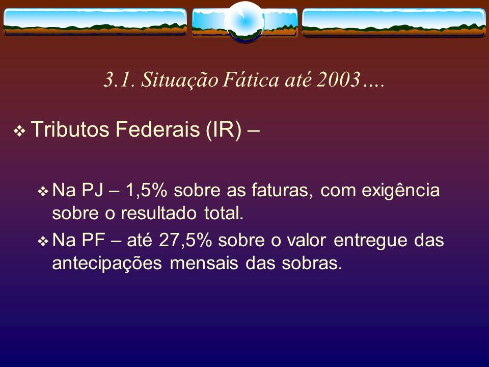 Tributos Federais (IR) –